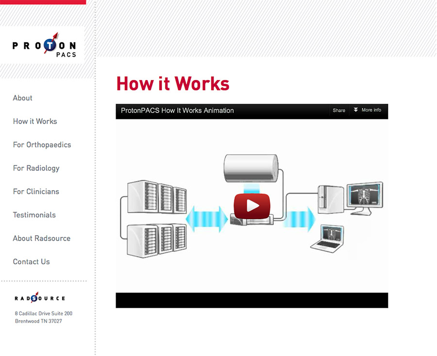 Proton Pacs Website