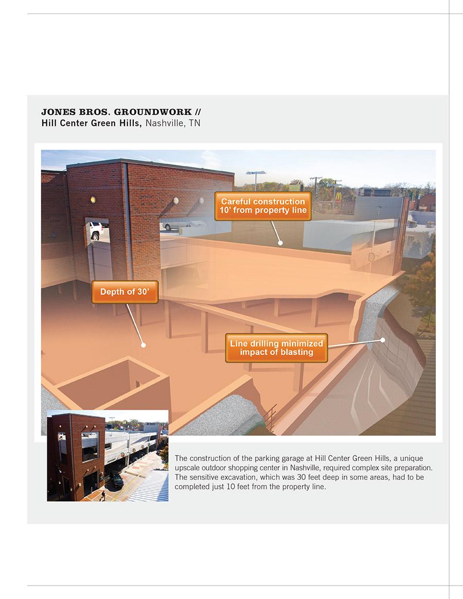 Jones Bros Brochure